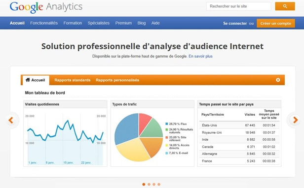google-analytics-entree