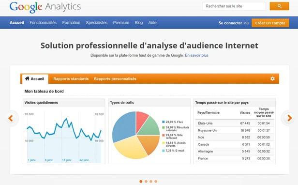 google-analytics-entree