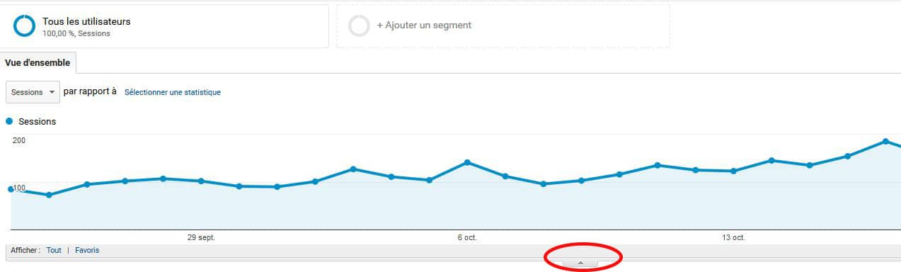 annotation graphique google analytics