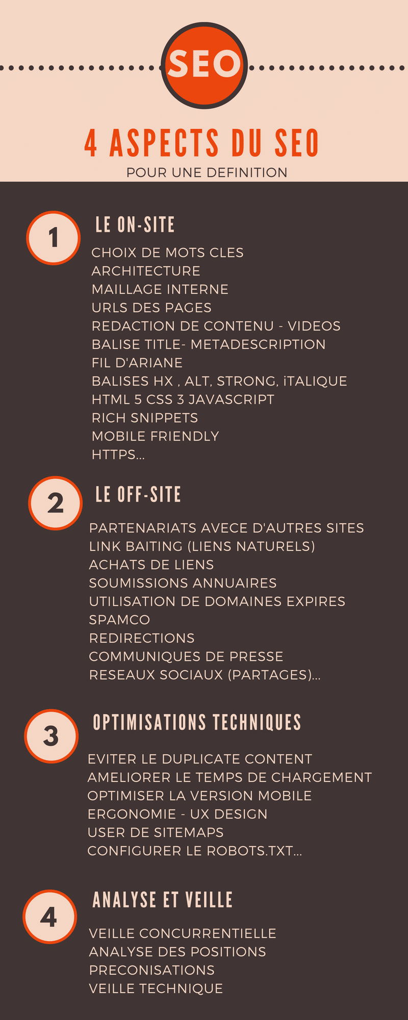 infographie definition du seo
