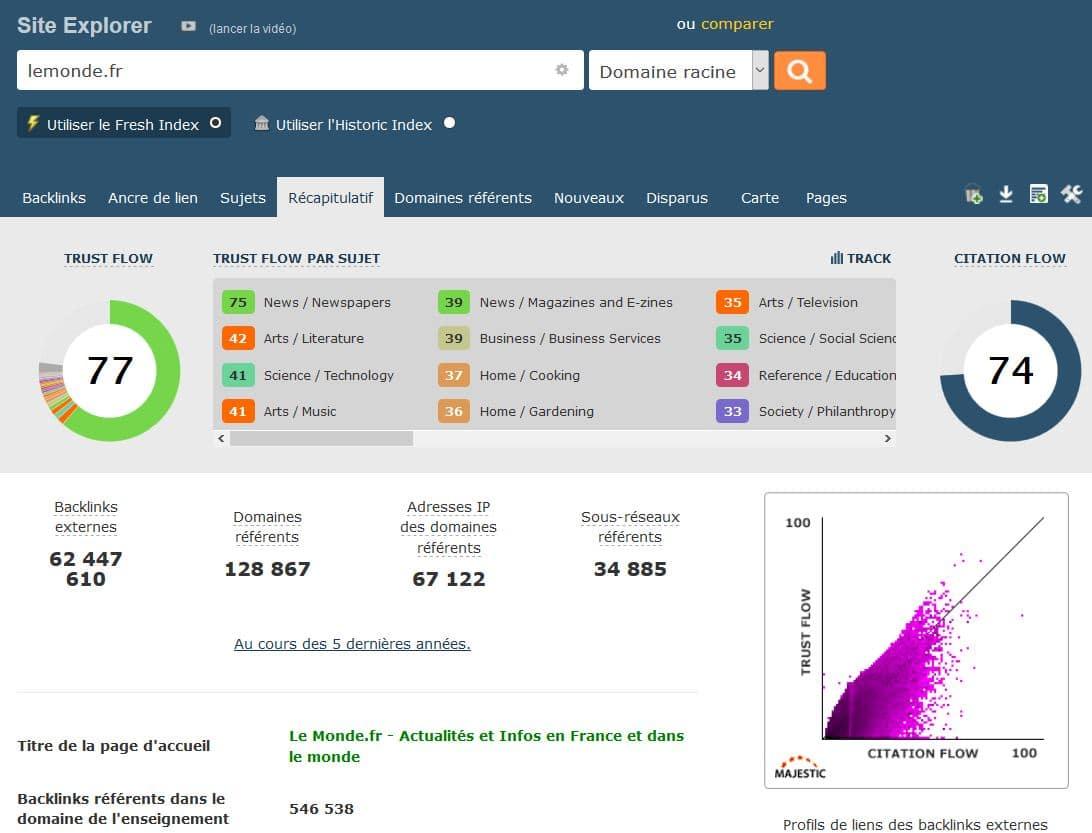 majestic seo outils backlinks