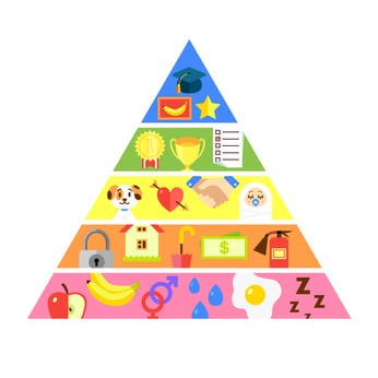 pyramide de maslow plombier