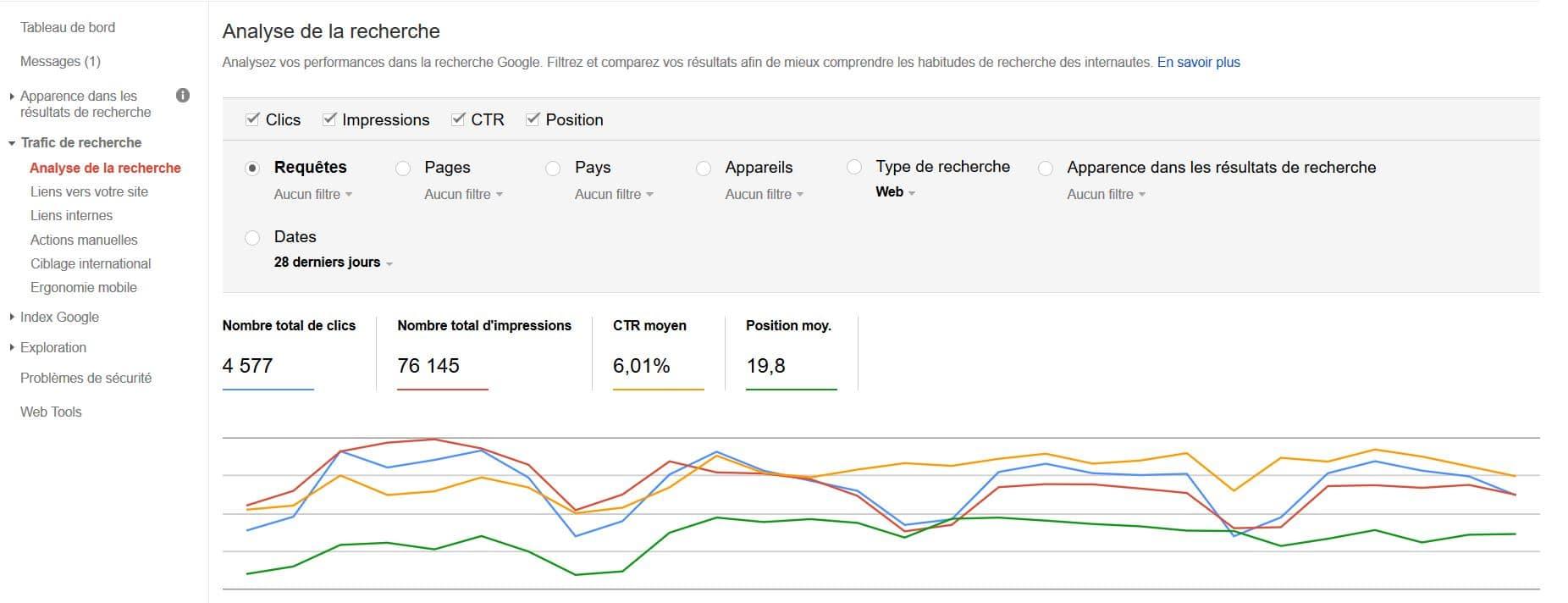 analyse de la recherche dans la search console de google