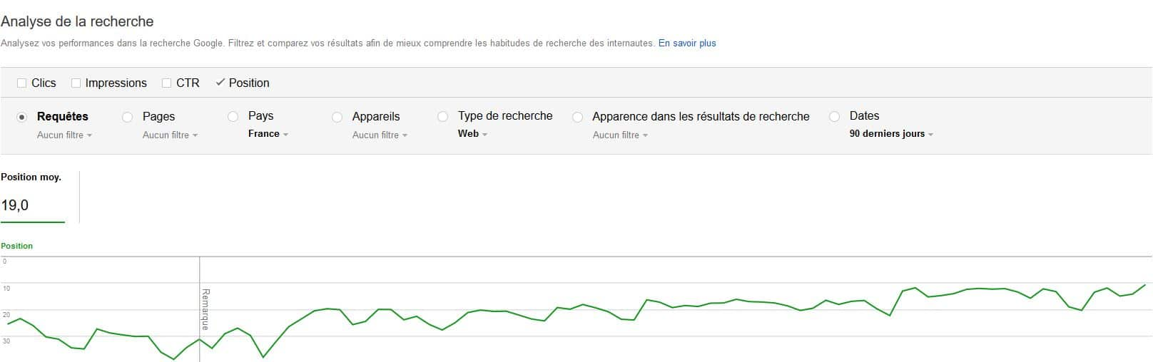 analyse de recherche search console google