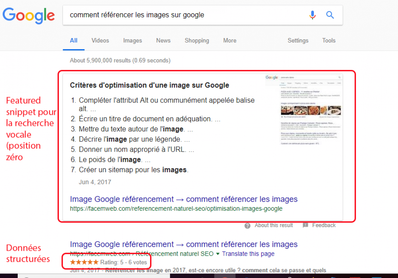 semantic web Google
