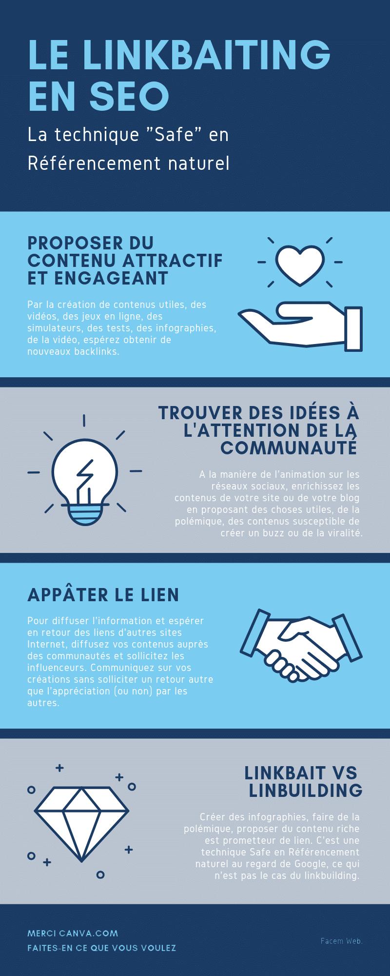 infographie du linkbait en SEO