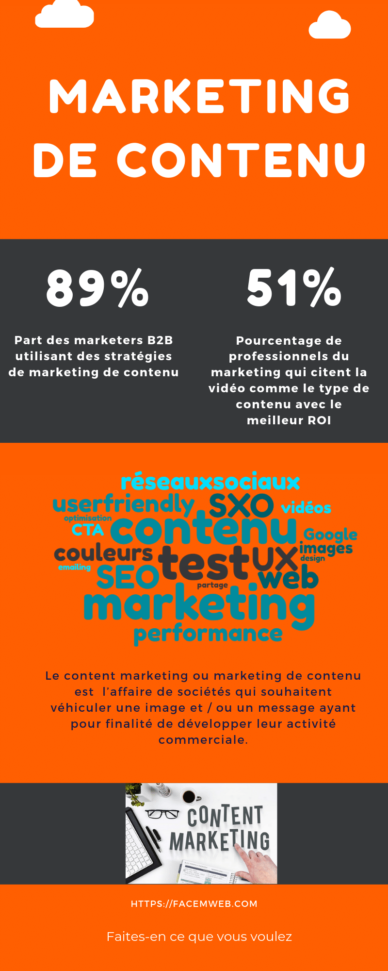 marketing de contenu infographie