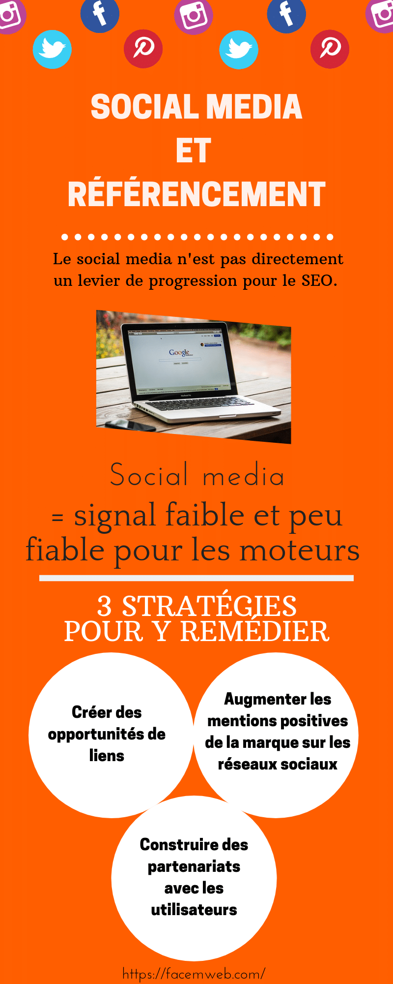 social media et referencement naturel seo