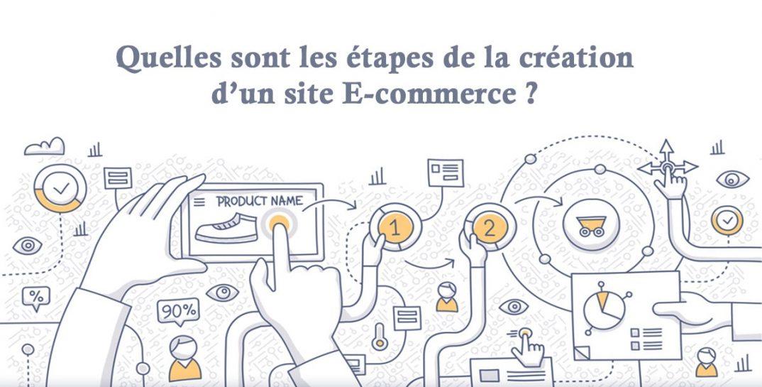 3b46c188544 4 étapes nécessaires pour réussir la création de votre site E-commerce